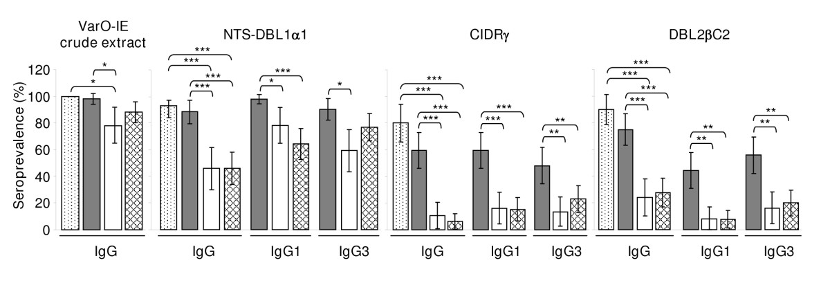 http://static-content.springer.com/image/art%3A10.1186%2F1475-2875-9-267/MediaObjects/12936_2010_Article_1349_Fig3_HTML.jpg