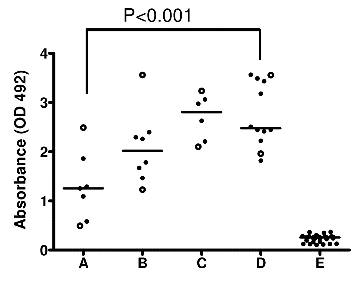 http://static-content.springer.com/image/art%3A10.1186%2F1475-2875-9-296/MediaObjects/12936_2010_Article_1378_Fig1_HTML.jpg