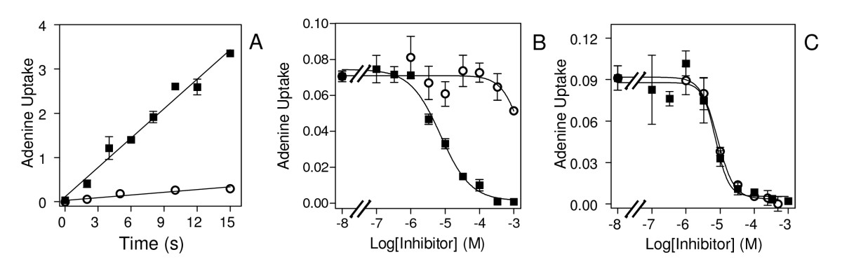 http://static-content.springer.com/image/art%3A10.1186%2F1475-2875-9-36/MediaObjects/12936_2009_Article_1117_Fig4_HTML.jpg