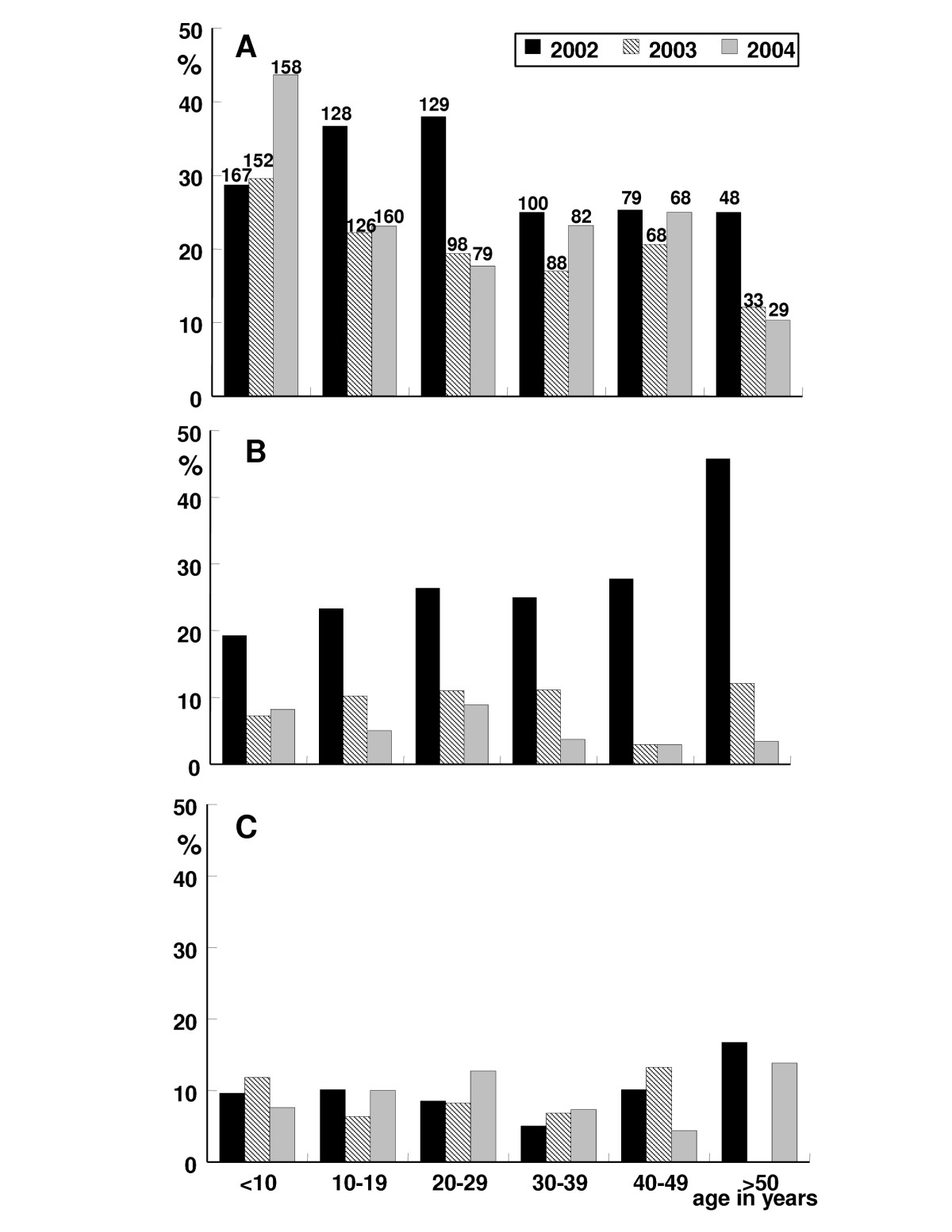 http://static-content.springer.com/image/art%3A10.1186%2F1475-2883-4-5/MediaObjects/13564_2004_Article_42_Fig3_HTML.jpg
