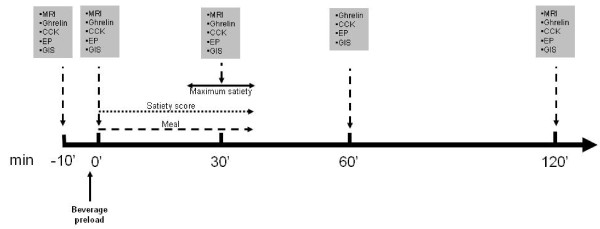 http://static-content.springer.com/image/art%3A10.1186%2F1475-2891-10-114/MediaObjects/12937_2011_436_Fig1_HTML.jpg