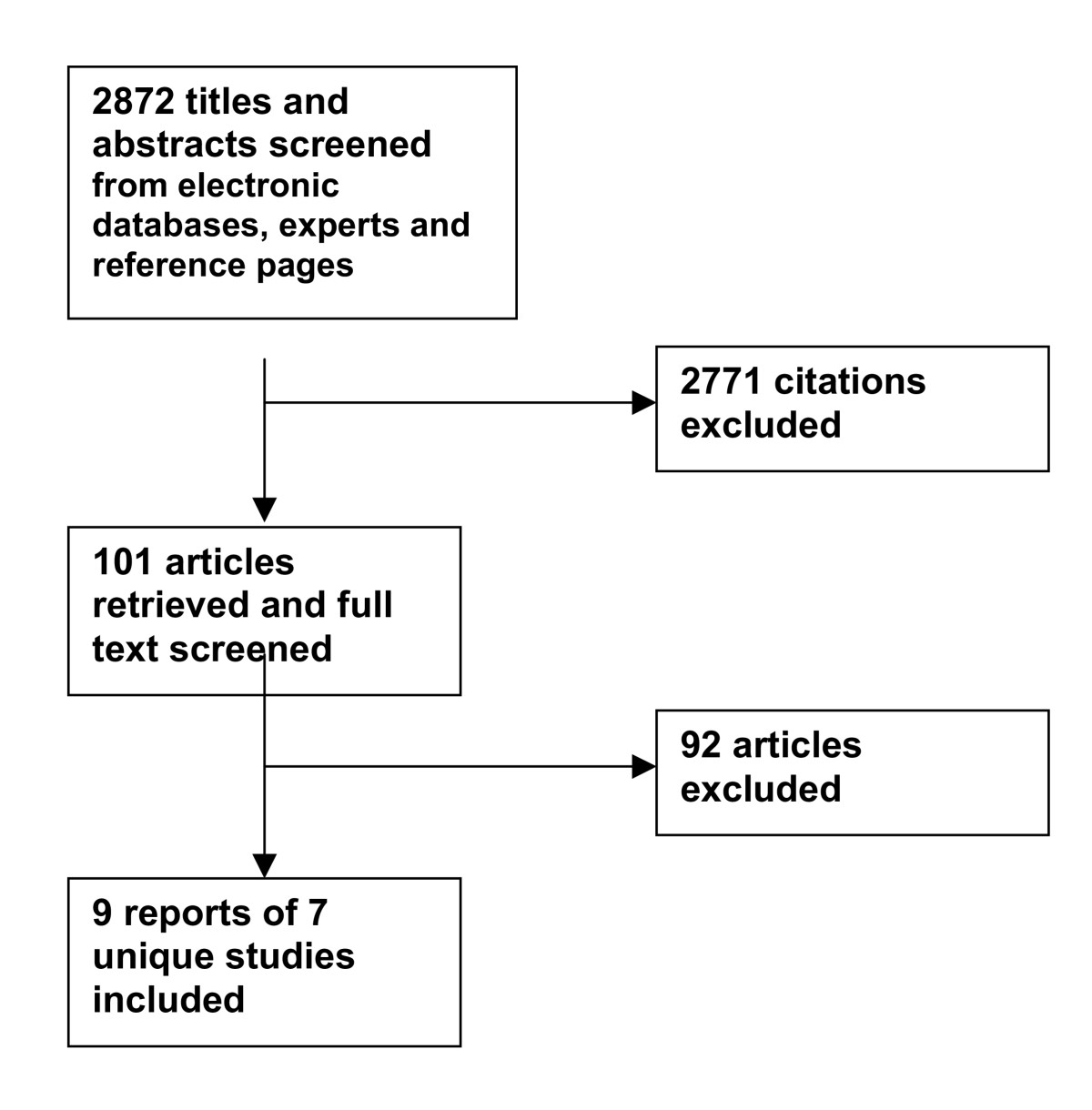 http://static-content.springer.com/image/art%3A10.1186%2F1475-2891-4-13/MediaObjects/12937_2004_Article_60_Fig1_HTML.jpg