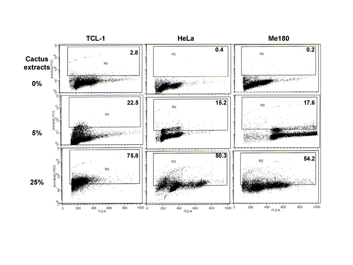 http://static-content.springer.com/image/art%3A10.1186%2F1475-2891-4-25/MediaObjects/12937_2005_Article_72_Fig6_HTML.jpg