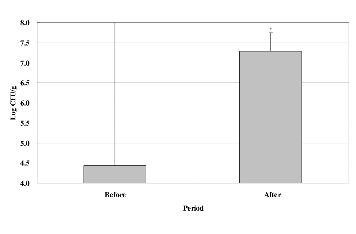 http://static-content.springer.com/image/art%3A10.1186%2F1475-2891-9-5/MediaObjects/12937_2009_Article_261_Fig1_HTML.jpg