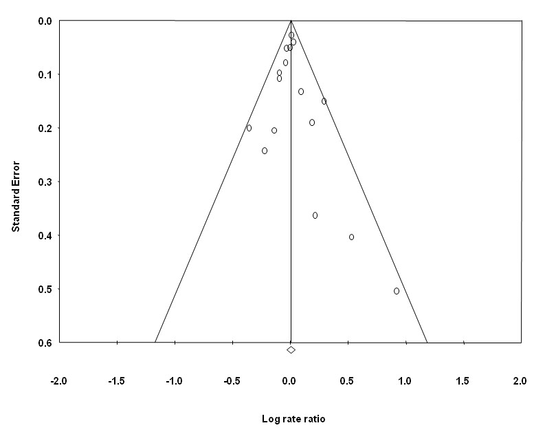 http://static-content.springer.com/image/art%3A10.1186%2F1475-2891-9-50/MediaObjects/12937_2009_Article_306_Fig3_HTML.jpg