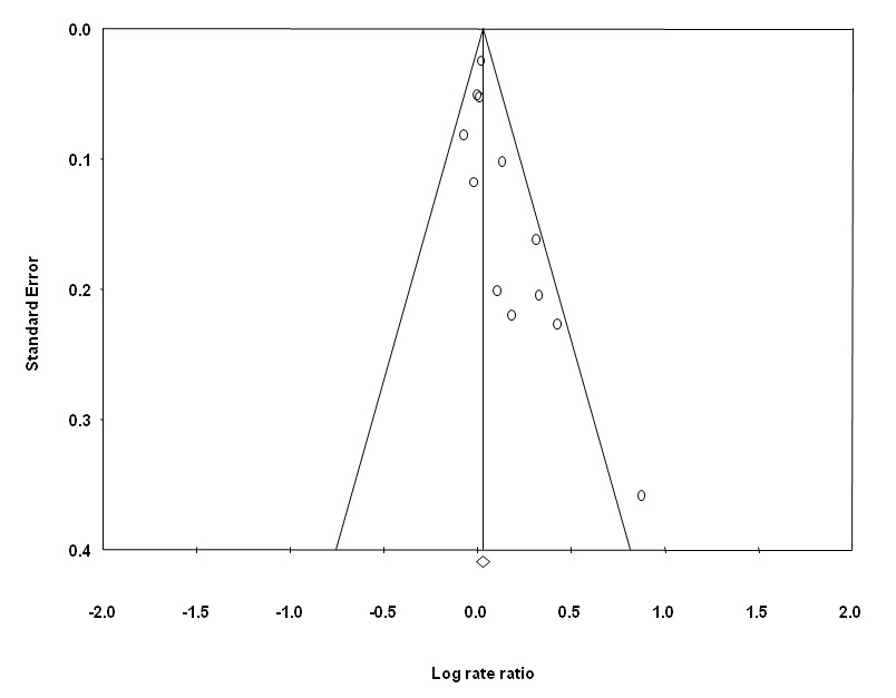 http://static-content.springer.com/image/art%3A10.1186%2F1475-2891-9-50/MediaObjects/12937_2009_Article_306_Fig4_HTML.jpg