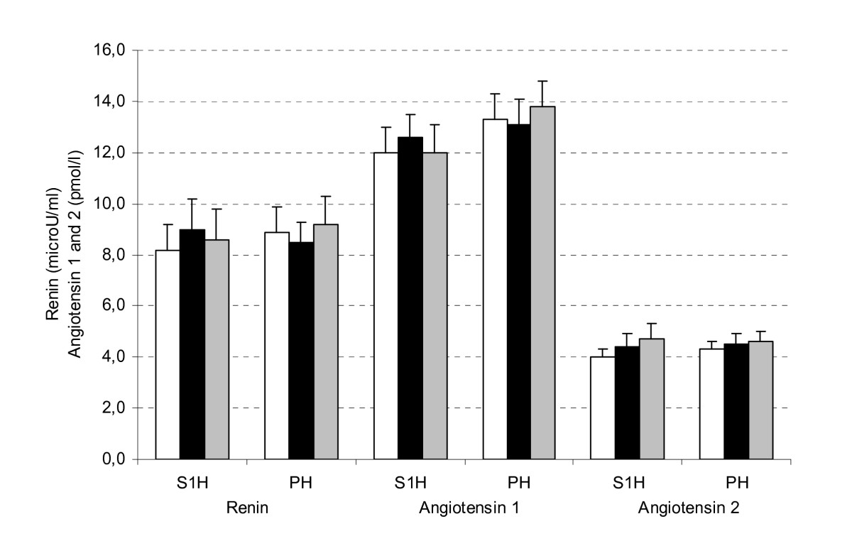 http://static-content.springer.com/image/art%3A10.1186%2F1475-2891-9-52/MediaObjects/12937_2009_Article_308_Fig2_HTML.jpg