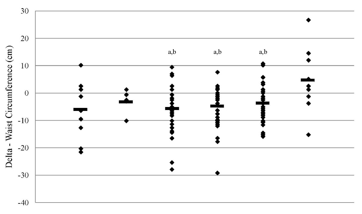 http://static-content.springer.com/image/art%3A10.1186%2F1475-2891-9-59/MediaObjects/12937_2010_Article_315_Fig2_HTML.jpg