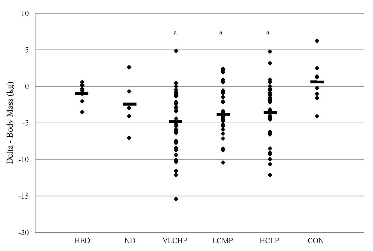 http://static-content.springer.com/image/art%3A10.1186%2F1475-2891-9-59/MediaObjects/12937_2010_Article_315_Fig3_HTML.jpg
