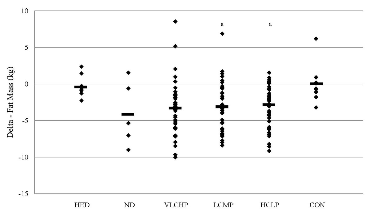 http://static-content.springer.com/image/art%3A10.1186%2F1475-2891-9-59/MediaObjects/12937_2010_Article_315_Fig4_HTML.jpg