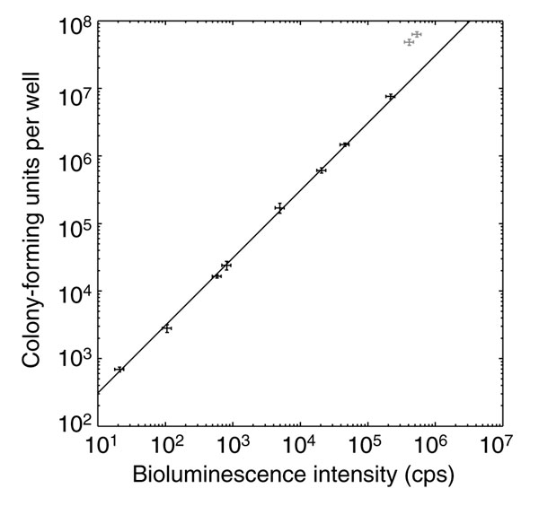 http://static-content.springer.com/image/art%3A10.1186%2F1475-4924-2-14/MediaObjects/13061_2002_Article_23_Fig5_HTML.jpg