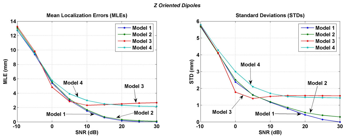 http://static-content.springer.com/image/art%3A10.1186%2F1475-925X-5-10/MediaObjects/12938_2005_Article_153_Fig13_HTML.jpg