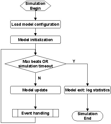 http://static-content.springer.com/image/art%3A10.1186%2F1475-925X-6-9/MediaObjects/12938_2006_Article_217_Fig3_HTML.jpg