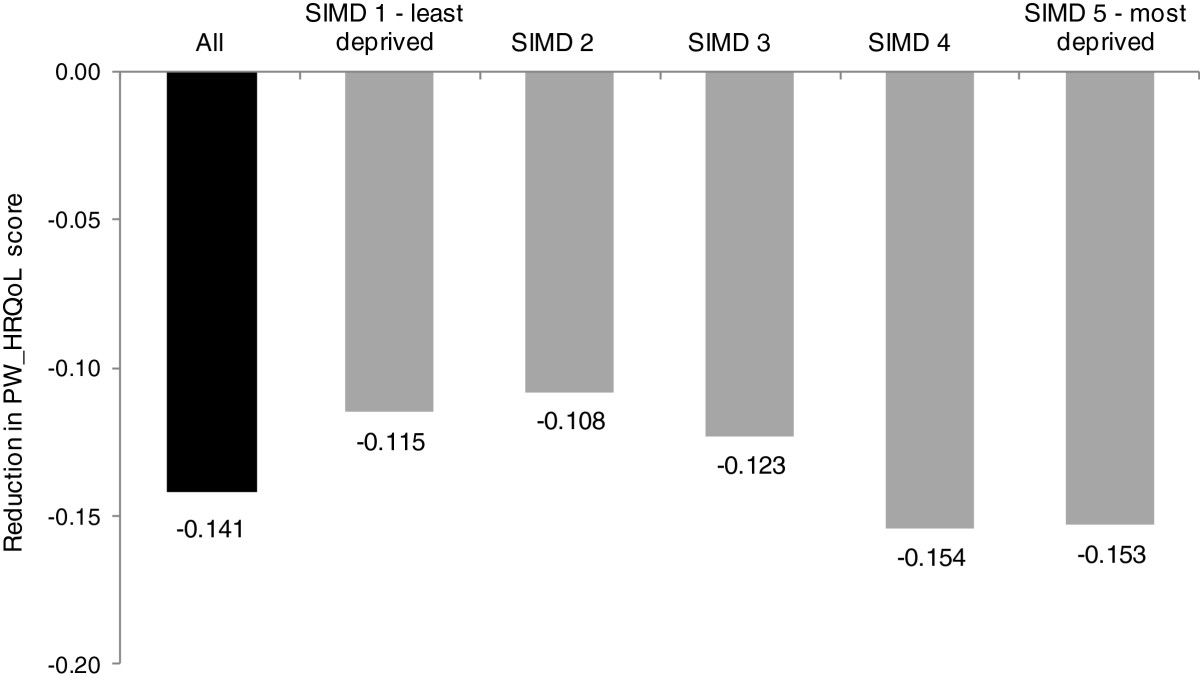 http://static-content.springer.com/image/art%3A10.1186%2F1475-9276-12-67/MediaObjects/12939_2013_Article_390_Fig3_HTML.jpg