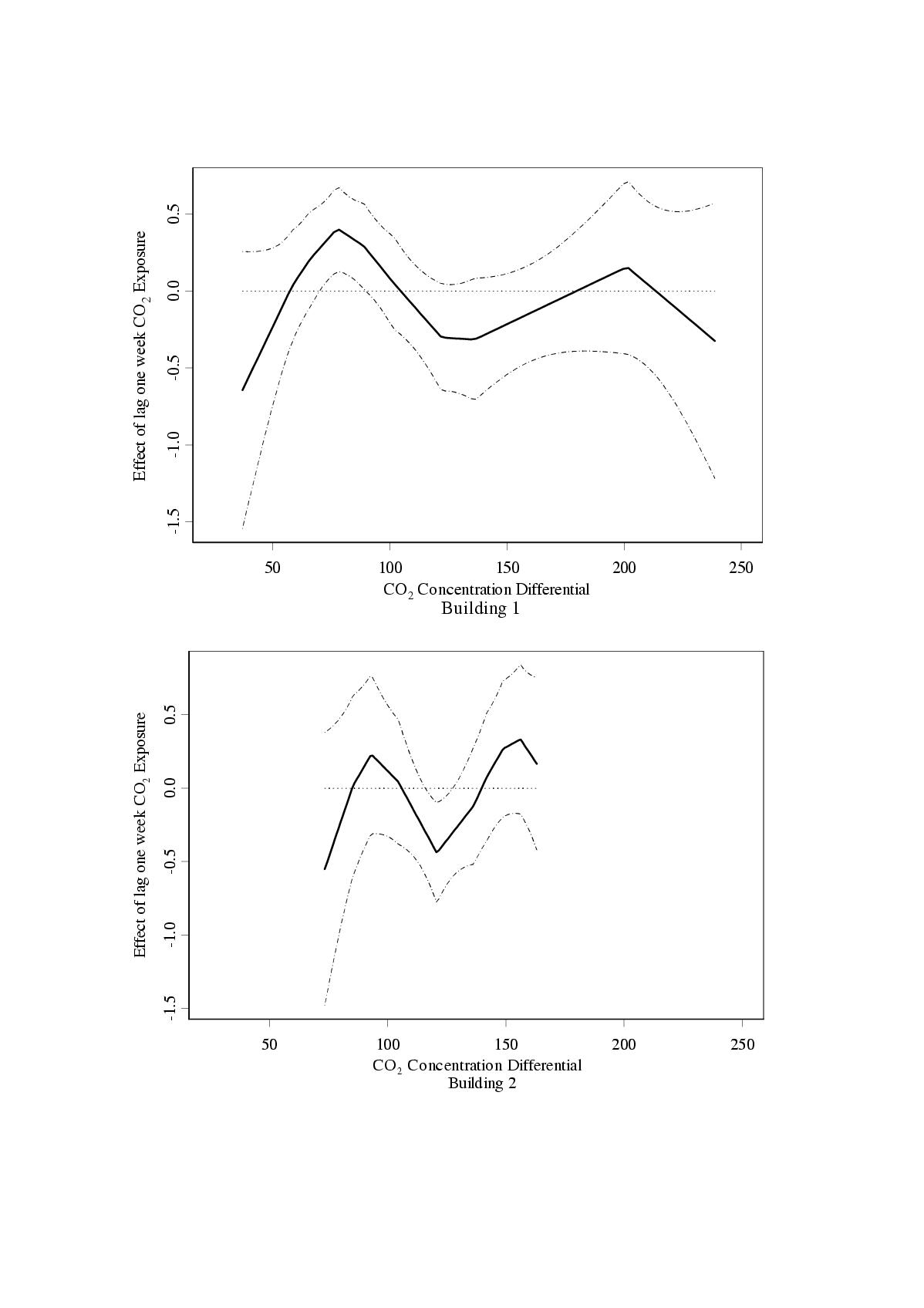 http://static-content.springer.com/image/art%3A10.1186%2F1476-069X-1-3/MediaObjects/12940_2002_Article_3_Fig2_HTML.jpg