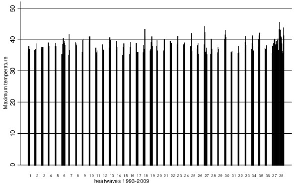 http://static-content.springer.com/image/art%3A10.1186%2F1476-069X-10-42/MediaObjects/12940_2011_430_Fig1_HTML.jpg