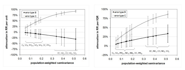 http://static-content.springer.com/image/art%3A10.1186%2F1476-069X-10-61/MediaObjects/12940_2011_453_Fig4_HTML.jpg