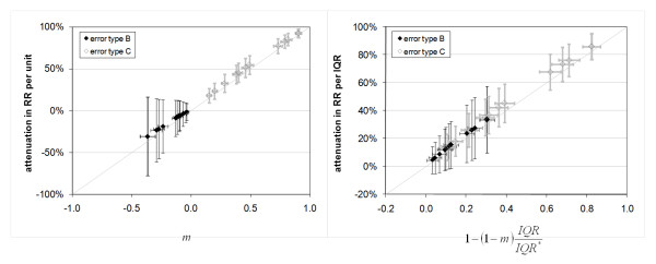 http://static-content.springer.com/image/art%3A10.1186%2F1476-069X-10-61/MediaObjects/12940_2011_453_Fig6_HTML.jpg
