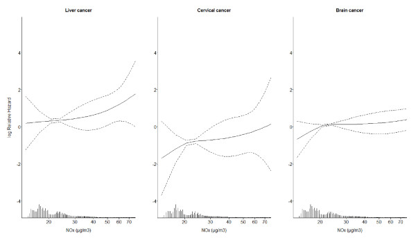 http://static-content.springer.com/image/art%3A10.1186%2F1476-069X-10-67/MediaObjects/12940_2011_459_Fig1_HTML.jpg