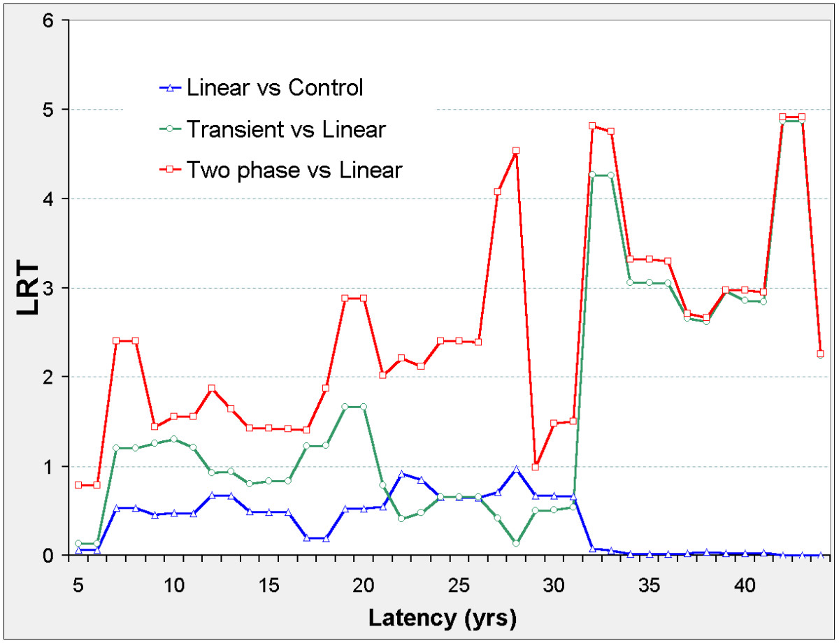 http://static-content.springer.com/image/art%3A10.1186%2F1476-069X-6-1/MediaObjects/12940_2006_Article_100_Fig8_HTML.jpg