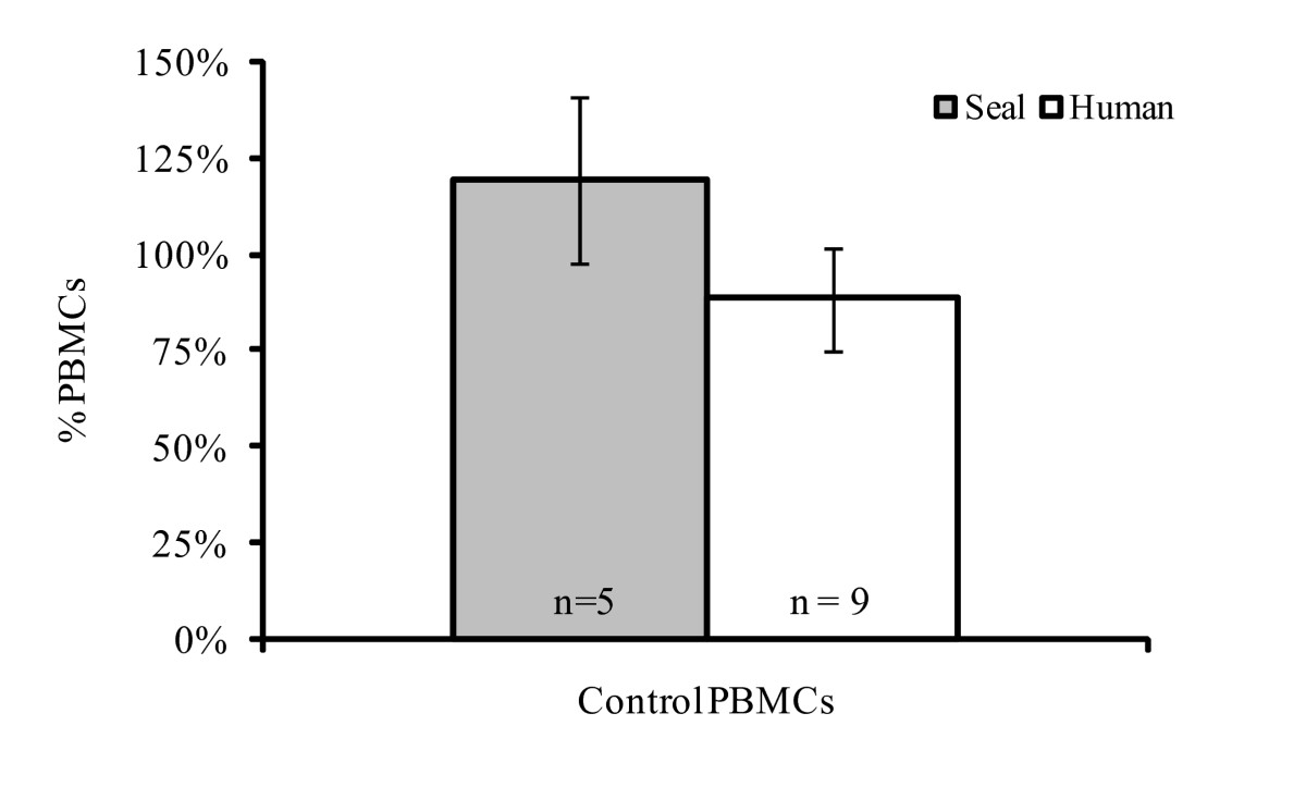 http://static-content.springer.com/image/art%3A10.1186%2F1476-069X-7-52/MediaObjects/12940_2008_Article_190_Fig2_HTML.jpg