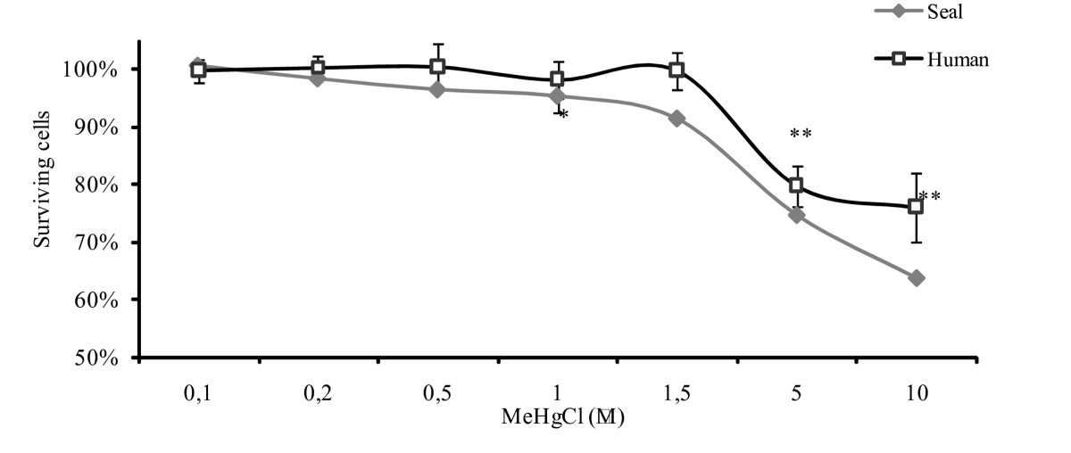 http://static-content.springer.com/image/art%3A10.1186%2F1476-069X-7-52/MediaObjects/12940_2008_Article_190_Fig3_HTML.jpg