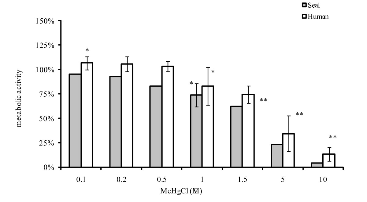 http://static-content.springer.com/image/art%3A10.1186%2F1476-069X-7-52/MediaObjects/12940_2008_Article_190_Fig5_HTML.jpg