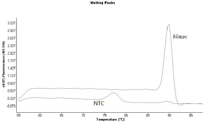 http://static-content.springer.com/image/art%3A10.1186%2F1476-0711-11-9/MediaObjects/12941_2012_Article_249_Fig1_HTML.jpg
