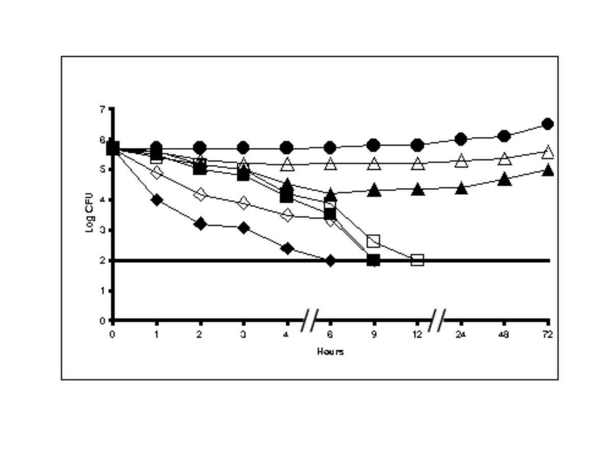 http://static-content.springer.com/image/art%3A10.1186%2F1476-0711-4-20/MediaObjects/12941_2005_Article_65_Fig1_HTML.jpg