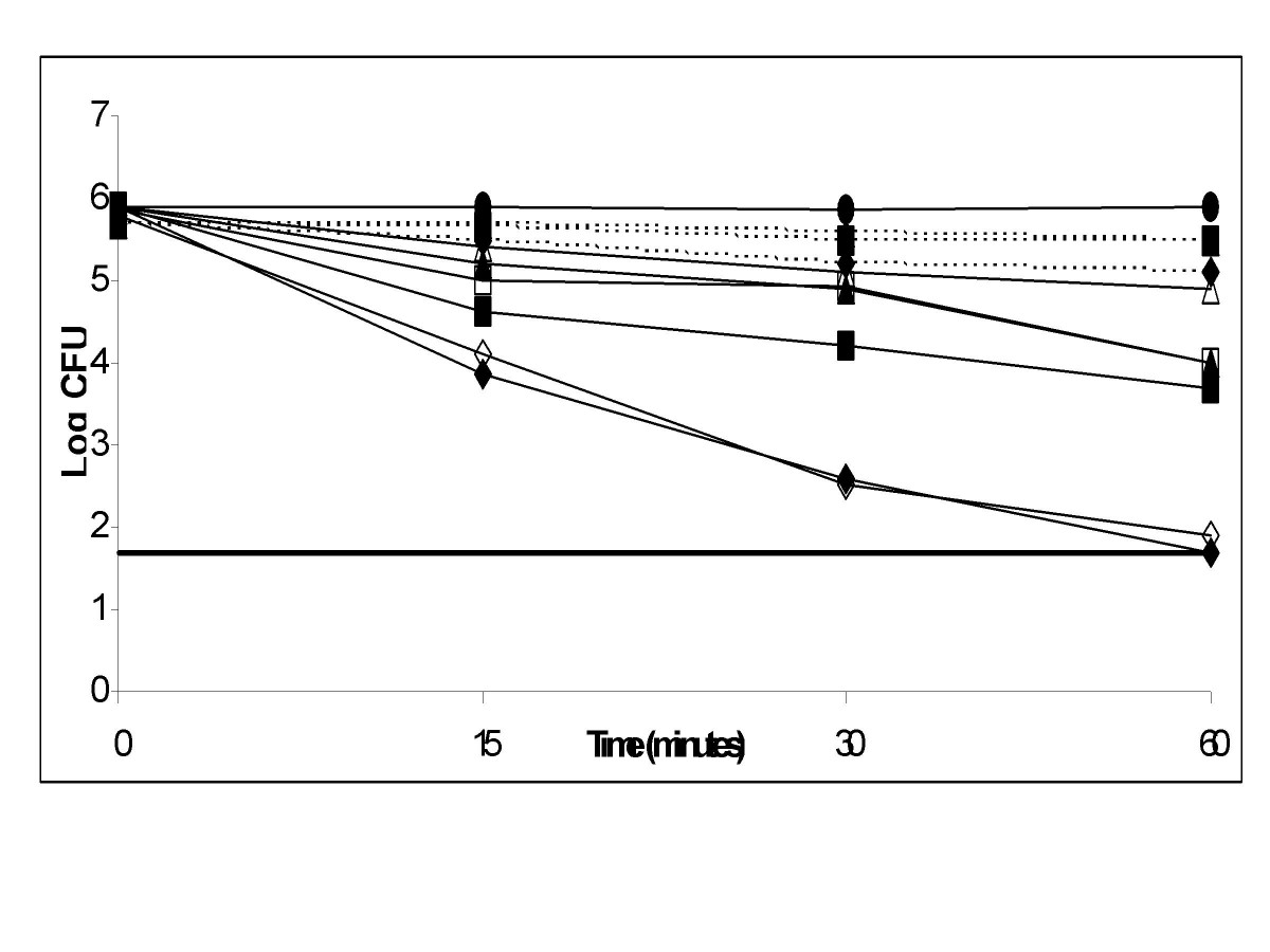 http://static-content.springer.com/image/art%3A10.1186%2F1476-0711-4-20/MediaObjects/12941_2005_Article_65_Fig4_HTML.jpg