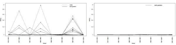 http://static-content.springer.com/image/art%3A10.1186%2F1476-072X-10-16/MediaObjects/12942_2010_Article_410_Fig5_HTML.jpg