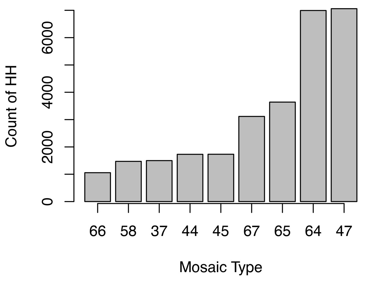 http://static-content.springer.com/image/art%3A10.1186%2F1476-072X-10-42/MediaObjects/12942_2011_Article_436_Fig8_HTML.jpg