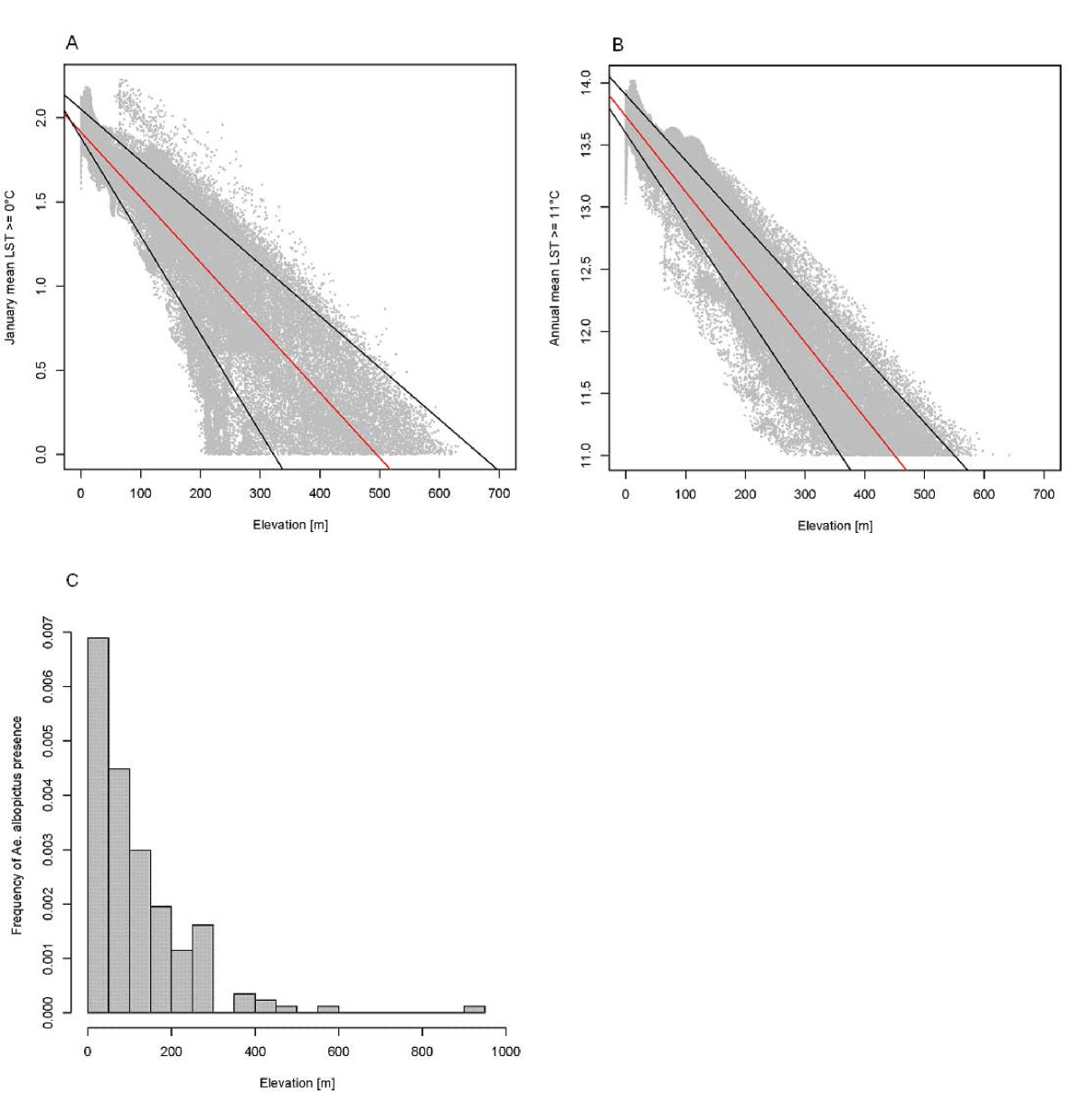 http://static-content.springer.com/image/art%3A10.1186%2F1476-072X-10-49/MediaObjects/12942_2011_Article_443_Fig5_HTML.jpg