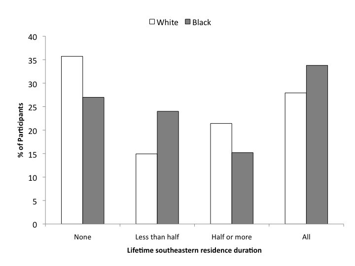 http://static-content.springer.com/image/art%3A10.1186%2F1476-072X-12-17/MediaObjects/12942_2013_Article_528_Fig1_HTML.jpg