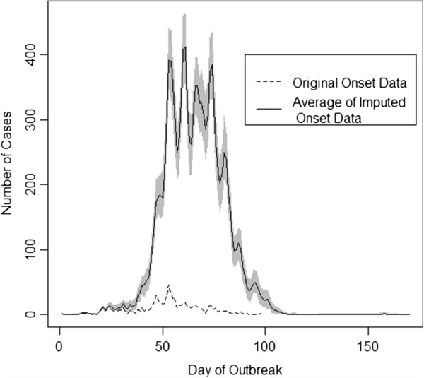 http://static-content.springer.com/image/art%3A10.1186%2F1476-072X-12-35/MediaObjects/12942_2013_Article_553_Fig1_HTML.jpg