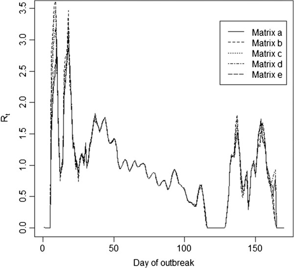 http://static-content.springer.com/image/art%3A10.1186%2F1476-072X-12-35/MediaObjects/12942_2013_Article_553_Fig3_HTML.jpg