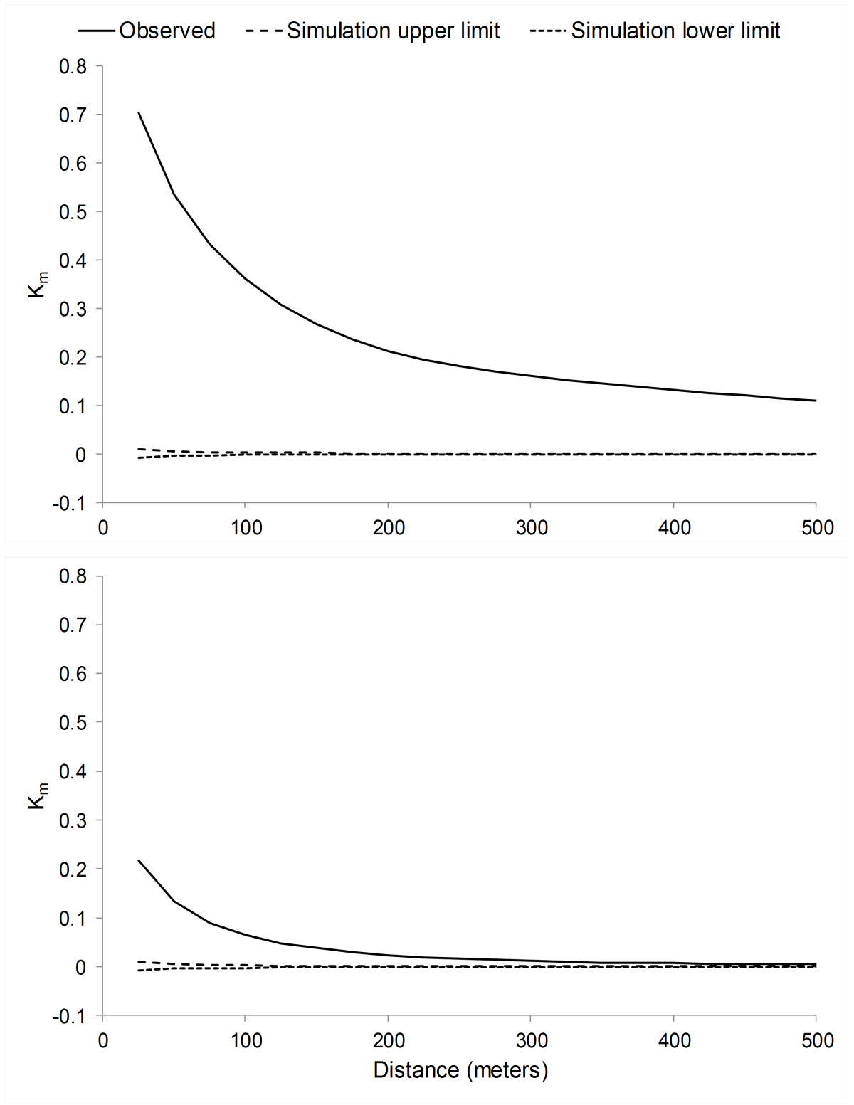 http://static-content.springer.com/image/art%3A10.1186%2F1476-072X-12-48/MediaObjects/12942_2013_Article_563_Fig2_HTML.jpg