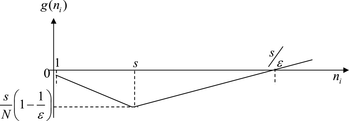 http://static-content.springer.com/image/art%3A10.1186%2F1476-072X-13-16/MediaObjects/12942_2014_Article_594_Fig1_HTML.jpg