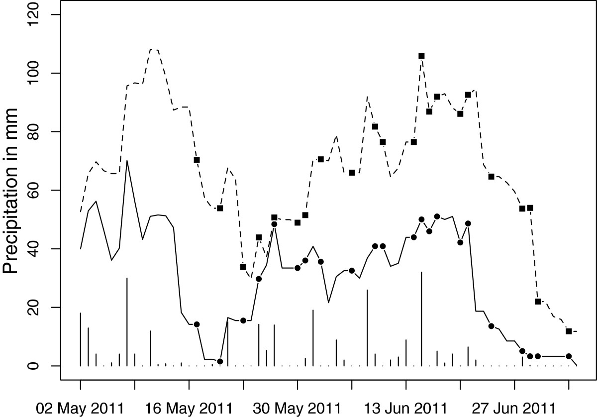 http://static-content.springer.com/image/art%3A10.1186%2F1476-072X-13-17/MediaObjects/12942_2014_Article_588_Fig3_HTML.jpg