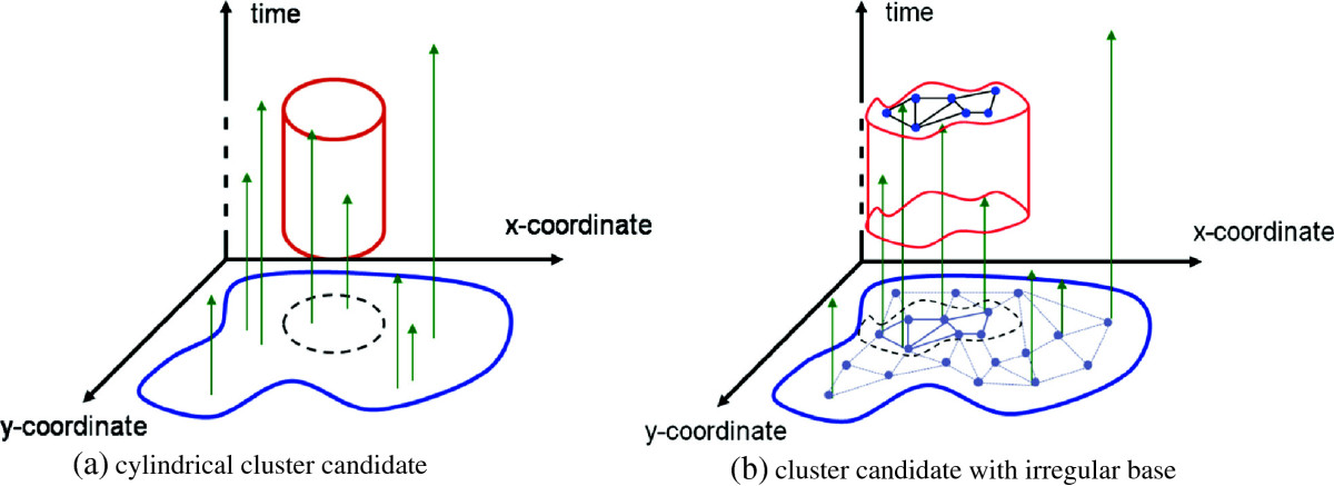 http://static-content.springer.com/image/art%3A10.1186%2F1476-072X-13-20/MediaObjects/12942_2014_Article_589_Fig15_HTML.jpg