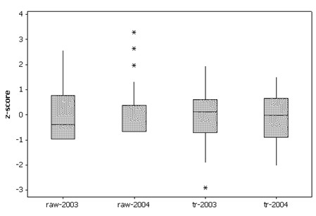 http://static-content.springer.com/image/art%3A10.1186%2F1476-072X-4-18/MediaObjects/12942_2005_Article_63_Fig3_HTML.jpg