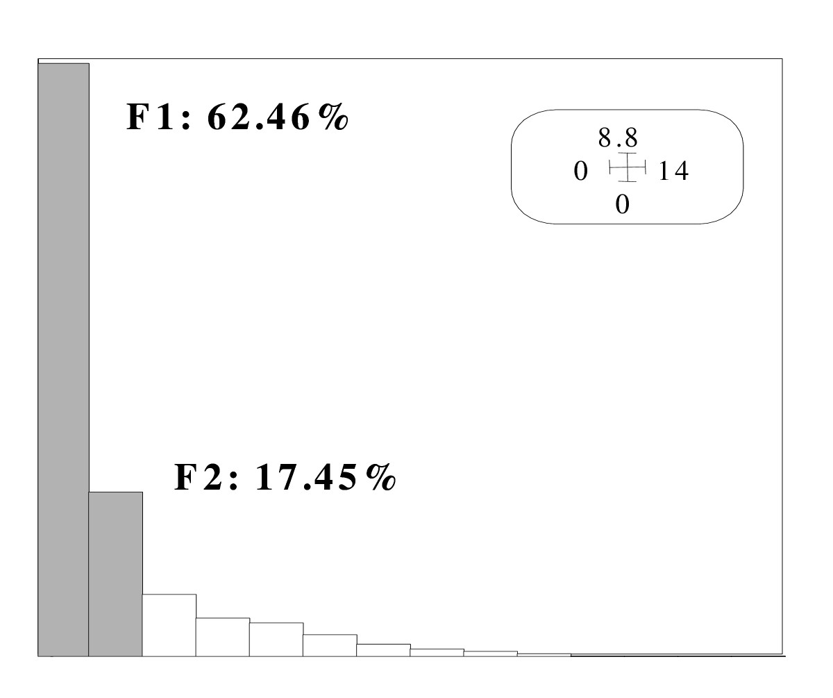 http://static-content.springer.com/image/art%3A10.1186%2F1476-072X-5-61/MediaObjects/12942_2006_Article_138_Fig1_HTML.jpg