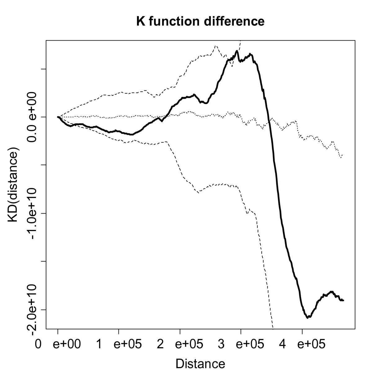 http://static-content.springer.com/image/art%3A10.1186%2F1476-072X-6-13/MediaObjects/12942_2007_Article_151_Fig3_HTML.jpg