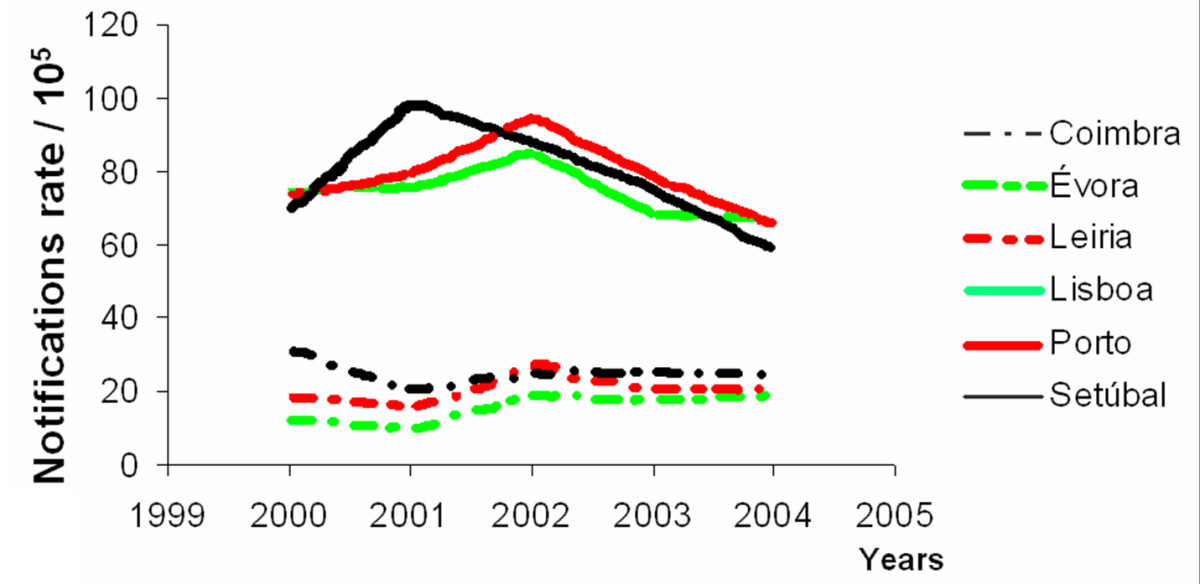 http://static-content.springer.com/image/art%3A10.1186%2F1476-072X-6-30/MediaObjects/12942_2007_Article_168_Fig3_HTML.jpg
