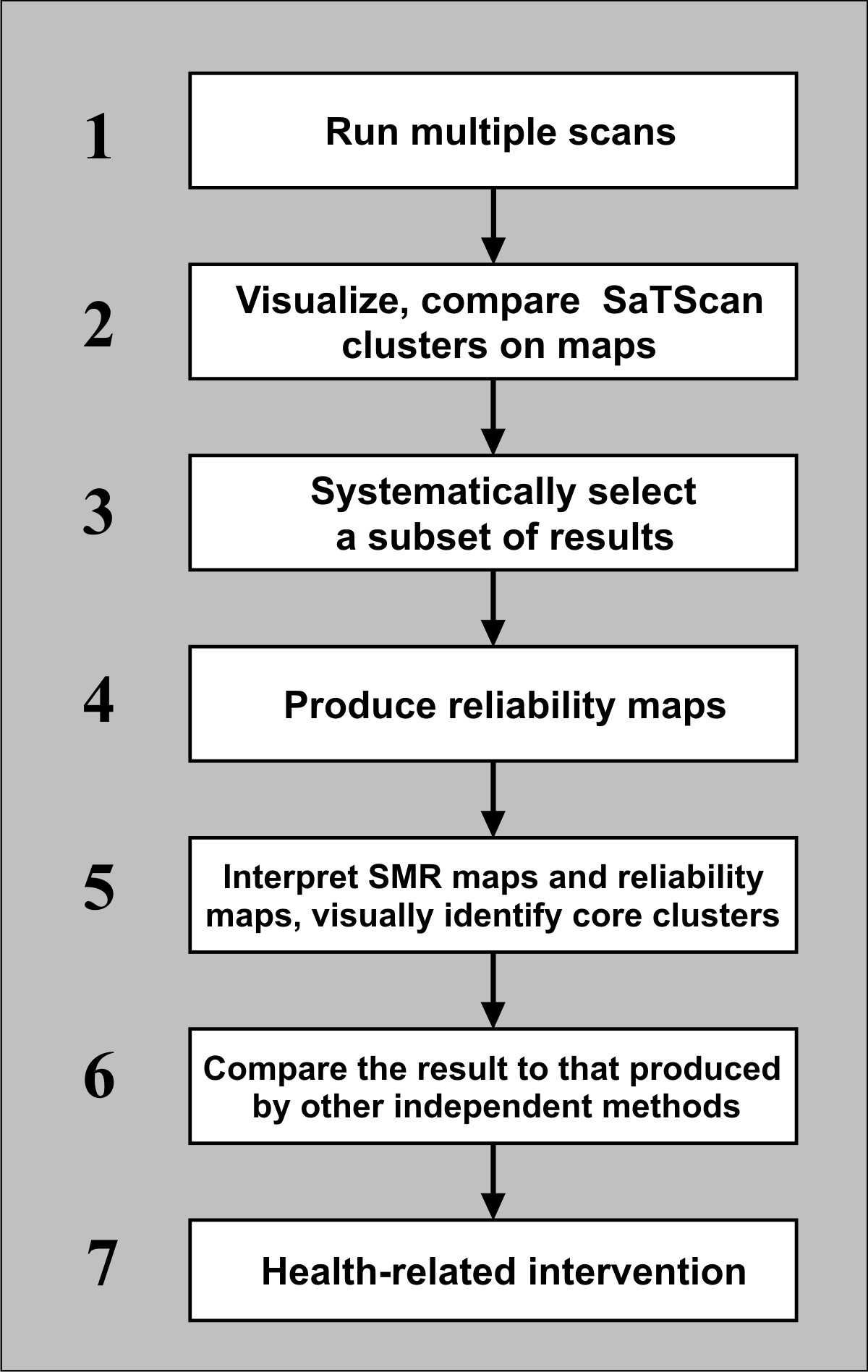 http://static-content.springer.com/image/art%3A10.1186%2F1476-072X-7-57/MediaObjects/12942_2008_Article_251_Fig9_HTML.jpg