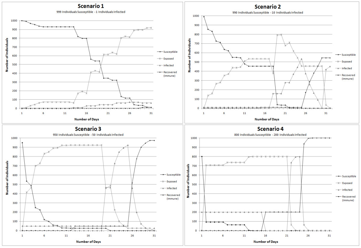 http://static-content.springer.com/image/art%3A10.1186%2F1476-072X-8-50/MediaObjects/12942_2009_Article_311_Fig10_HTML.jpg