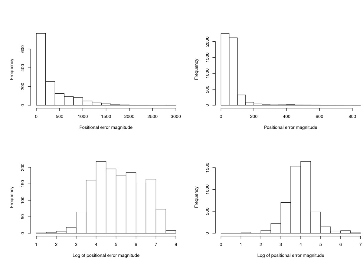 http://static-content.springer.com/image/art%3A10.1186%2F1476-072X-9-10/MediaObjects/12942_2009_Article_343_Fig3_HTML.jpg