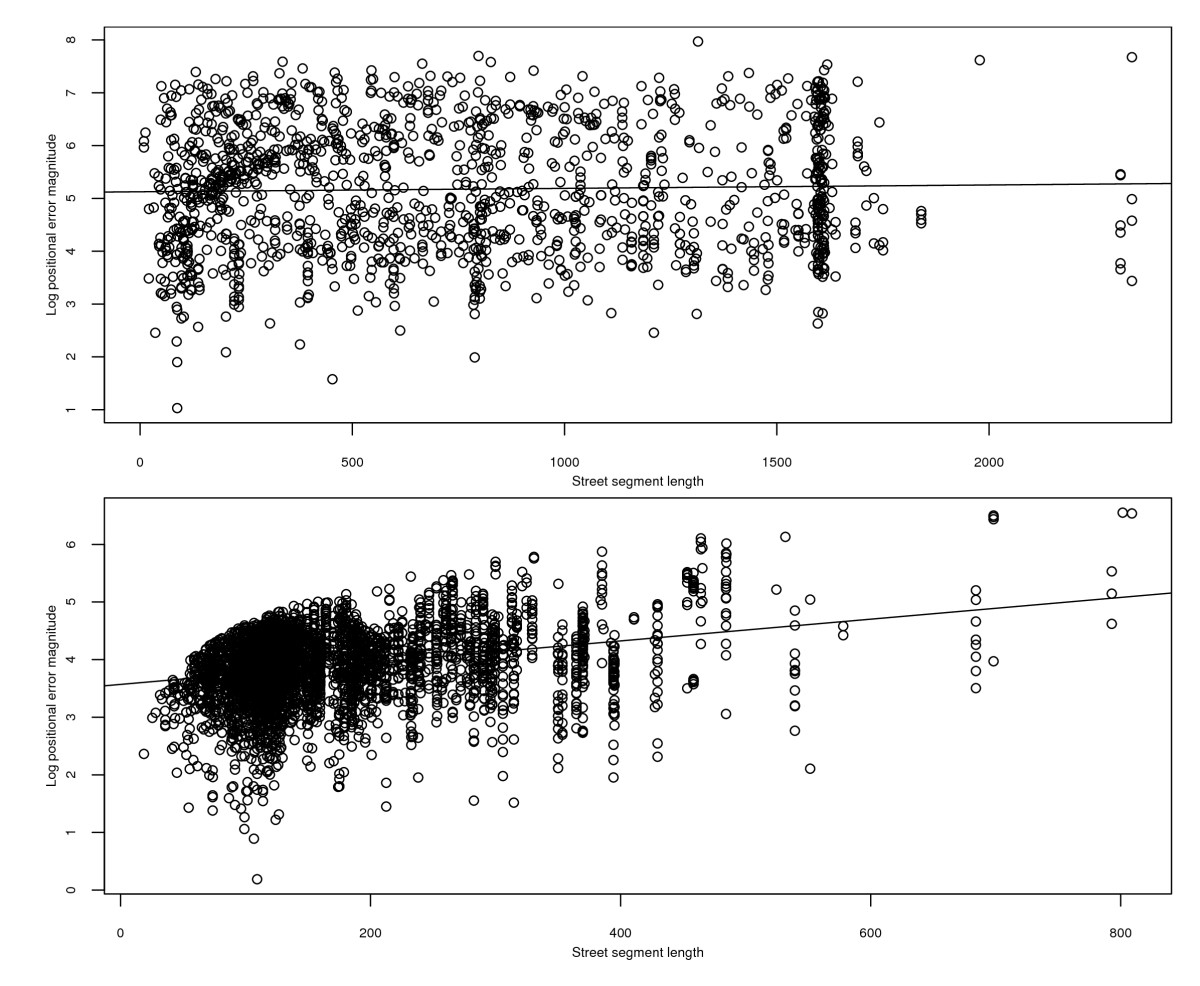http://static-content.springer.com/image/art%3A10.1186%2F1476-072X-9-10/MediaObjects/12942_2009_Article_343_Fig6_HTML.jpg