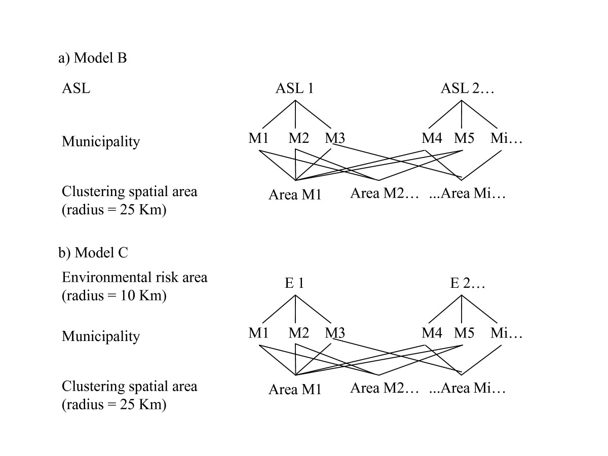http://static-content.springer.com/image/art%3A10.1186%2F1476-072X-9-15/MediaObjects/12942_2009_Article_348_Fig1_HTML.jpg