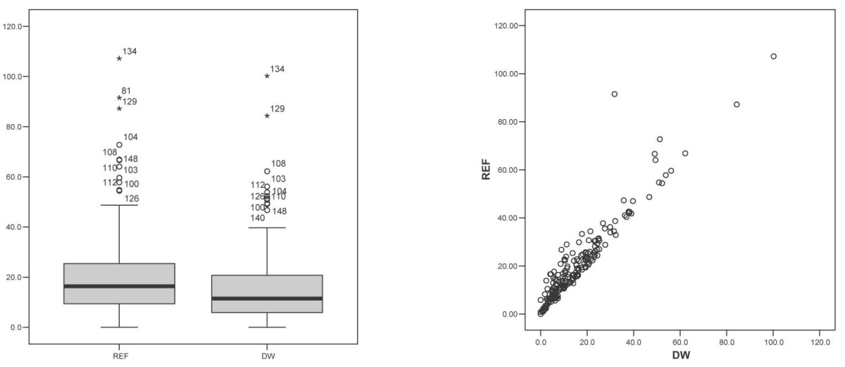 http://static-content.springer.com/image/art%3A10.1186%2F1476-072X-9-18/MediaObjects/12942_2009_Article_351_Fig2_HTML.jpg